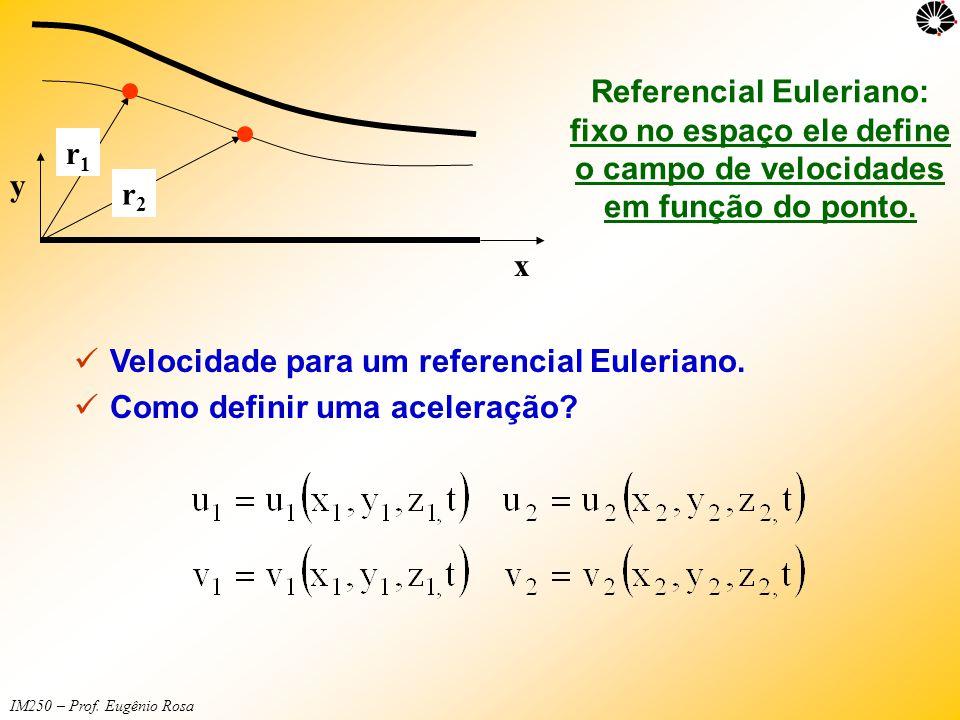 IM250 – Prof. Eugênio Rosa Referencial Euleriano: fixo no espaço ele define o campo de velocidades em função do ponto. y x r1r1 r2r2  Velocidade para