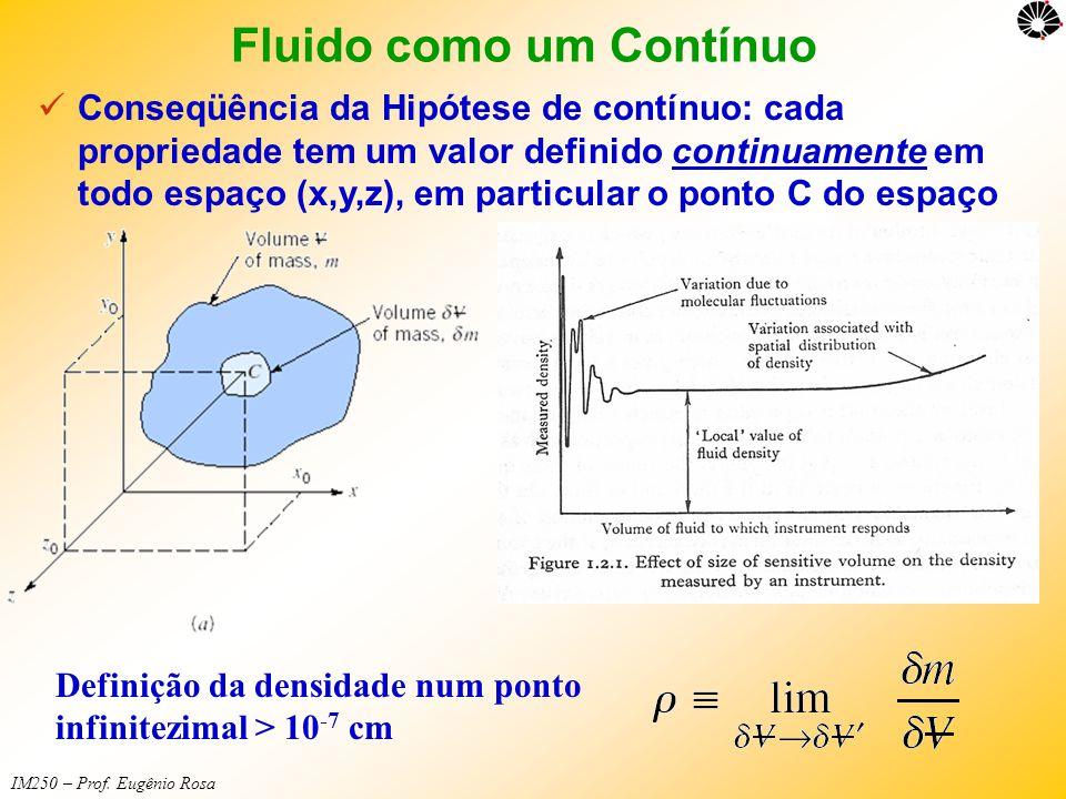 IM250 – Prof. Eugênio Rosa Fluido como um Contínuo Definição da densidade num ponto infinitezimal > 10 -7 cm  Conseqüência da Hipótese de contínuo: c