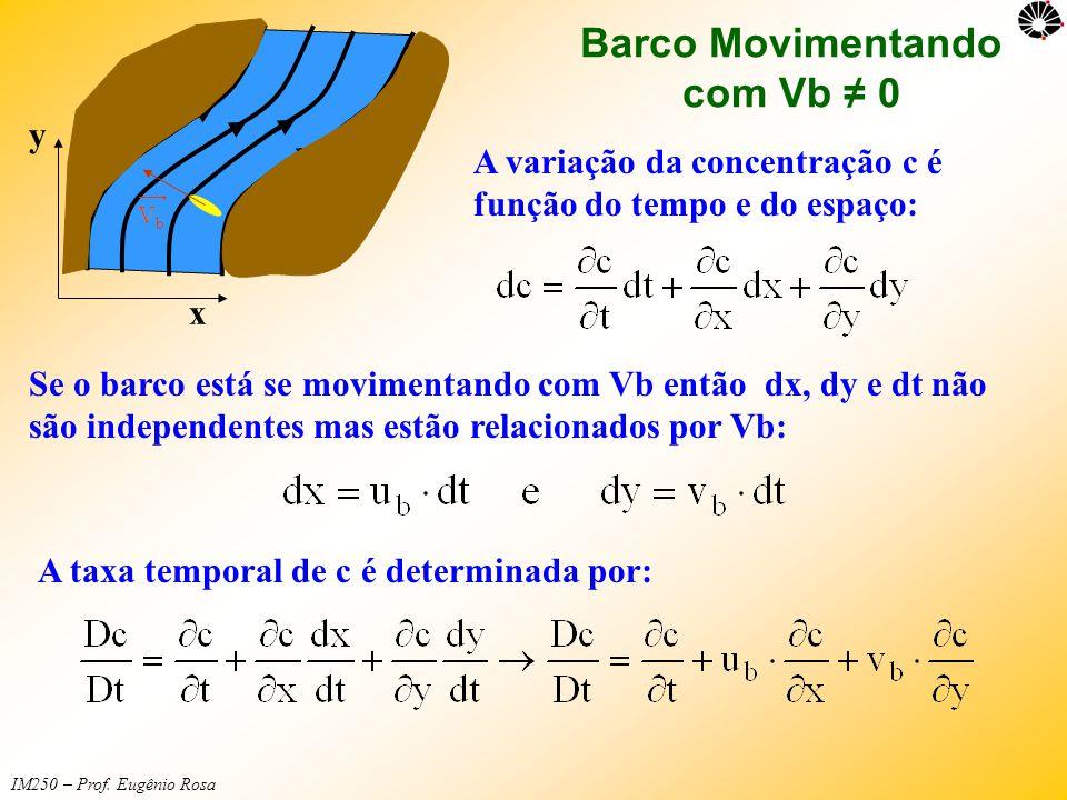 IM250 – Prof. Eugênio Rosa Barco Movimentando com Vb ≠ 0 Se o barco está se movimentando com Vb então dx, dy e dt não são independentes mas estão rela