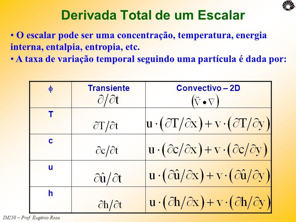 IM250 – Prof. Eugênio Rosa Derivada Total de um Escalar • O escalar pode ser uma concentração, temperatura, energia interna, entalpia, entropia, etc.