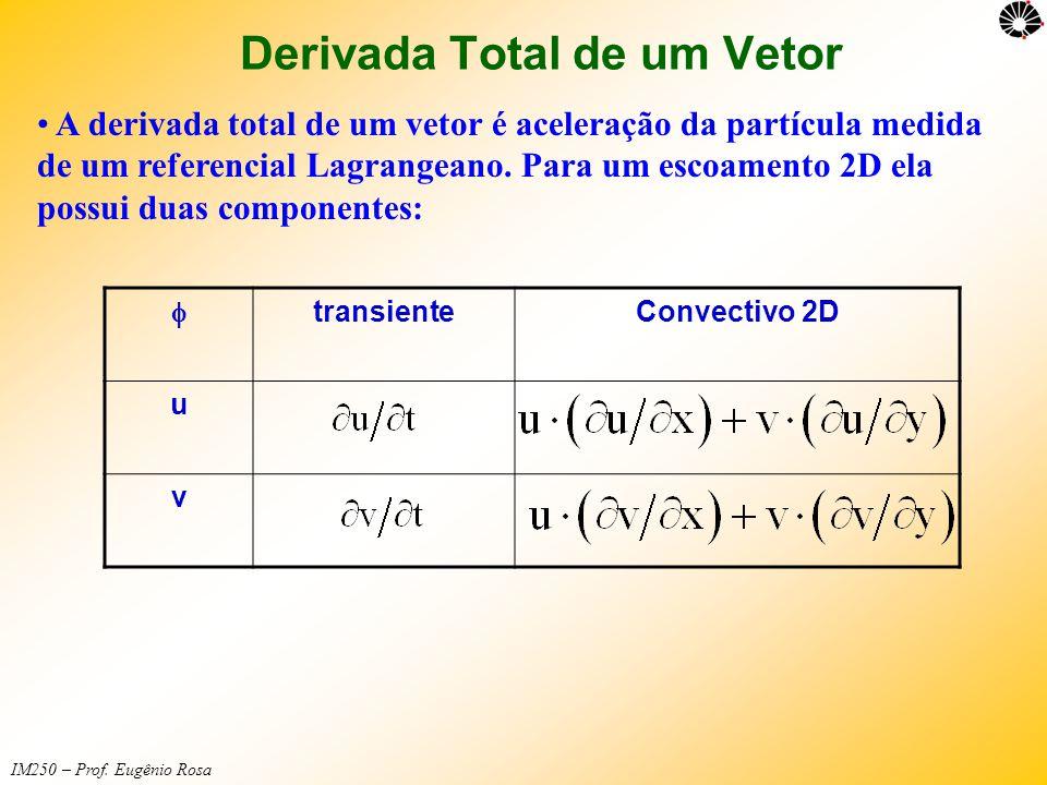IM250 – Prof. Eugênio Rosa Derivada Total de um Vetor • A derivada total de um vetor é aceleração da partícula medida de um referencial Lagrangeano. P