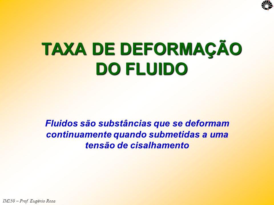 IM250 – Prof. Eugênio Rosa TAXA DE DEFORMAÇÃO DO FLUIDO Fluidos são substâncias que se deformam continuamente quando submetidas a uma tensão de cisalh