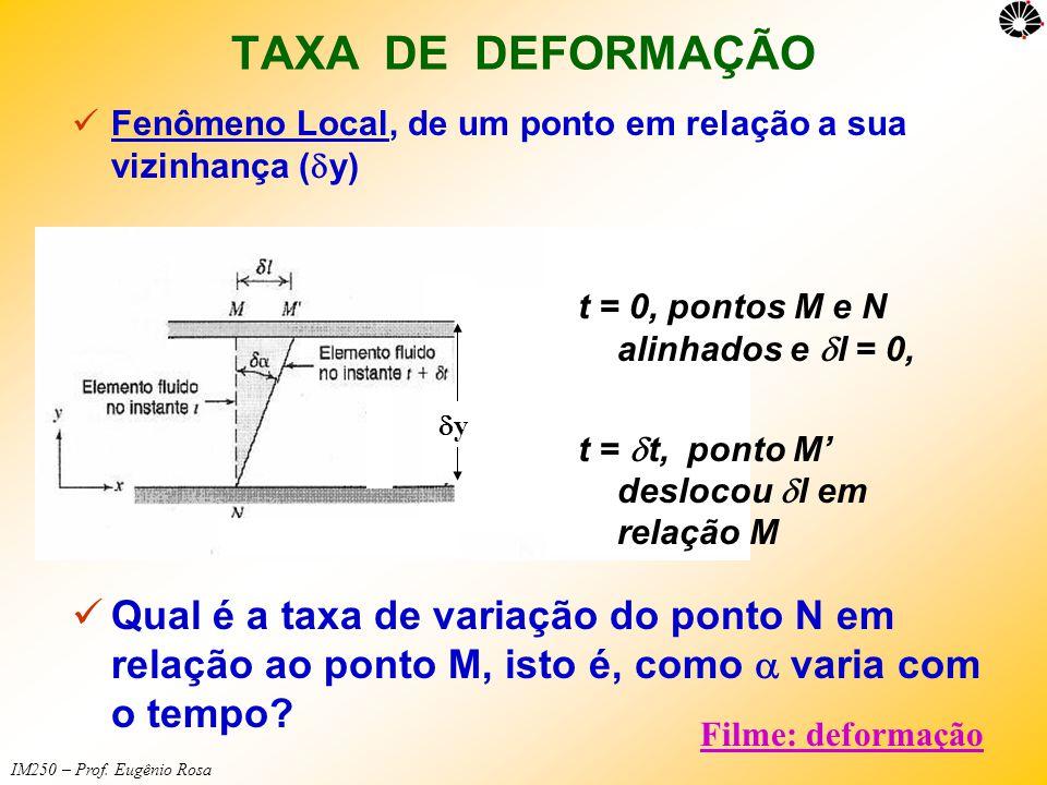 IM250 – Prof. Eugênio Rosa  Qual é a taxa de variação do ponto N em relação ao ponto M, isto é, como  varia com o tempo? TAXA DE DEFORMAÇÃO t = 0, p
