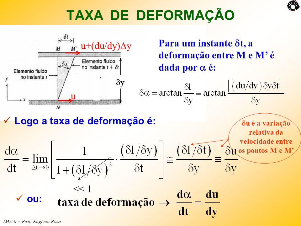 IM250 – Prof. Eugênio Rosa TAXA DE DEFORMAÇÃO yy Para um instante  t, a deformação entre M e M' é dada por  é:  ou:  u é a variação relativa da