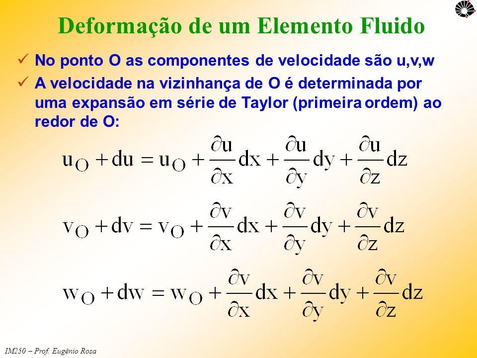 IM250 – Prof. Eugênio Rosa Deformação de um Elemento Fluido  No ponto O as componentes de velocidade são u,v,w  A velocidade na vizinhança de O é de
