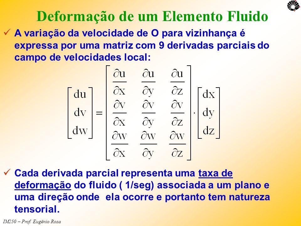 IM250 – Prof. Eugênio Rosa Deformação de um Elemento Fluido  A variação da velocidade de O para vizinhança é expressa por uma matriz com 9 derivadas