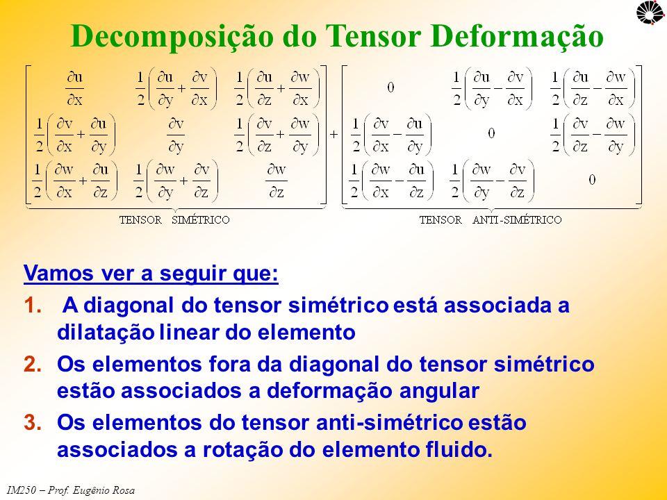 IM250 – Prof. Eugênio Rosa Decomposição do Tensor Deformação Vamos ver a seguir que: 1. A diagonal do tensor simétrico está associada a dilatação line