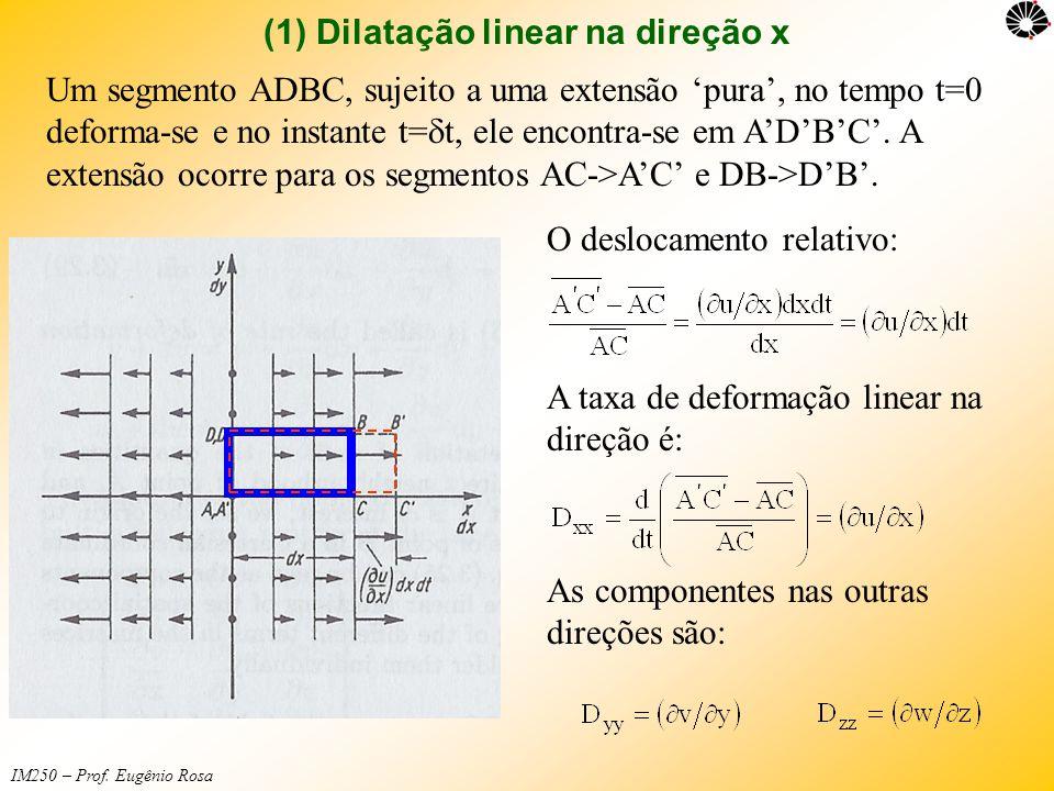 IM250 – Prof. Eugênio Rosa (1) Dilatação linear na direção x Um segmento ADBC, sujeito a uma extensão 'pura', no tempo t=0 deforma-se e no instante t=