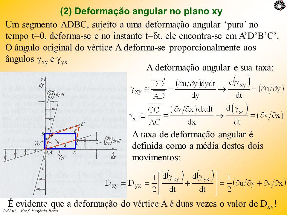 IM250 – Prof. Eugênio Rosa (2) Deformação angular no plano xy Um segmento ADBC, sujeito a uma deformação angular 'pura' no tempo t=0, deforma-se e no