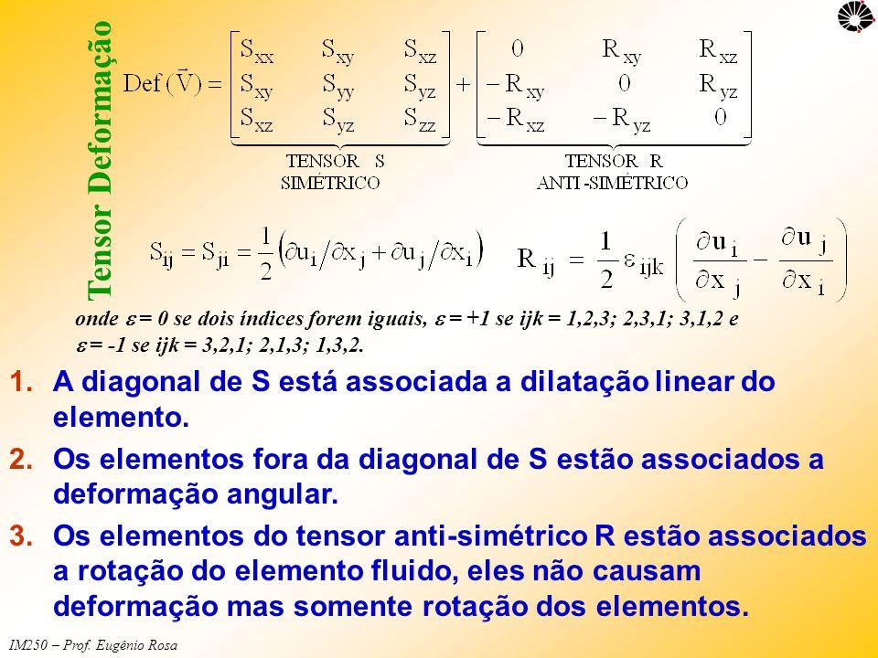 IM250 – Prof. Eugênio Rosa Tensor Deformação 1.A diagonal de S está associada a dilatação linear do elemento. 2.Os elementos fora da diagonal de S est