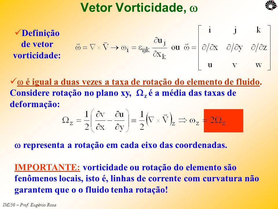 IM250 – Prof. Eugênio Rosa Vetor Vorticidade,   Definição de vetor vorticidade:   é igual a duas vezes a taxa de rotação do elemento de fluido. Co
