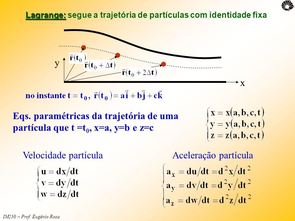 IM250 – Prof. Eugênio Rosa Lagrange: Lagrange: segue a trajetória de partículas com identidade fixa y x Eqs. paramétricas da trajetória de uma partícu