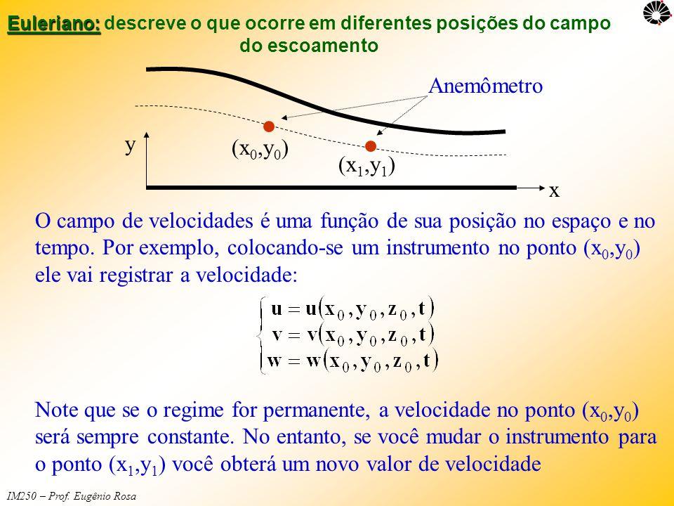 IM250 – Prof. Eugênio Rosa Euleriano: Euleriano: descreve o que ocorre em diferentes posições do campo do escoamento y x Anemômetro O campo de velocid