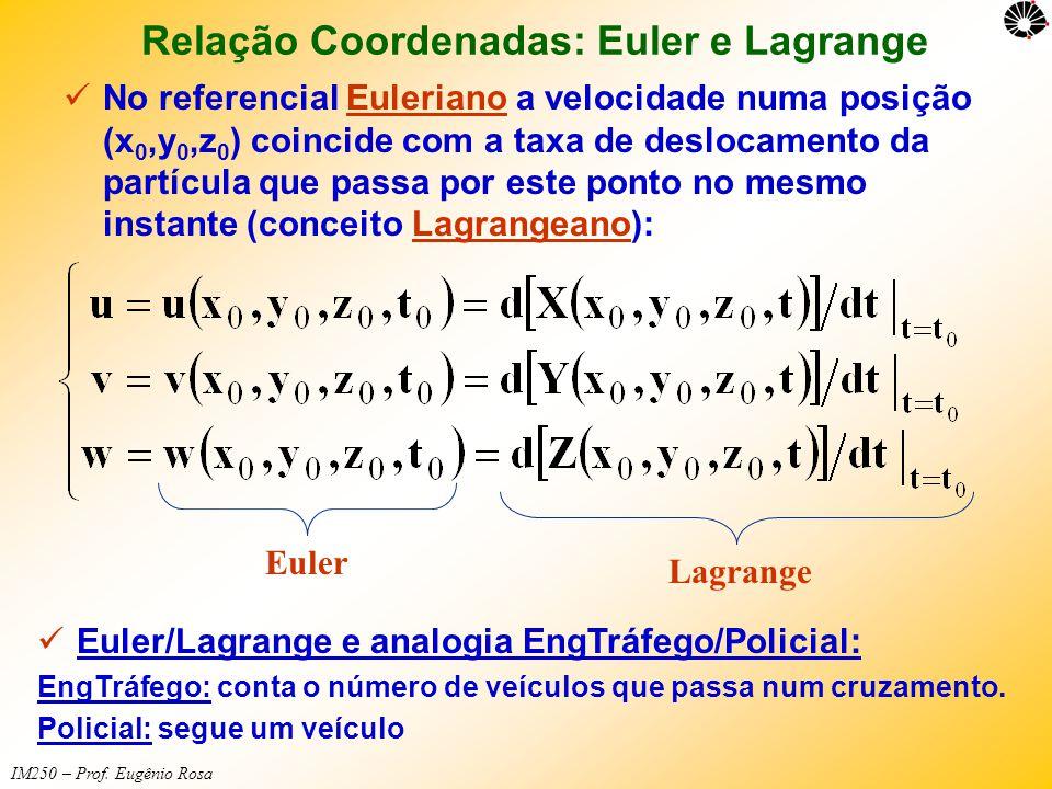 IM250 – Prof. Eugênio Rosa Relação Coordenadas: Euler e Lagrange  No referencial Euleriano a velocidade numa posição (x 0,y 0,z 0 ) coincide com a ta