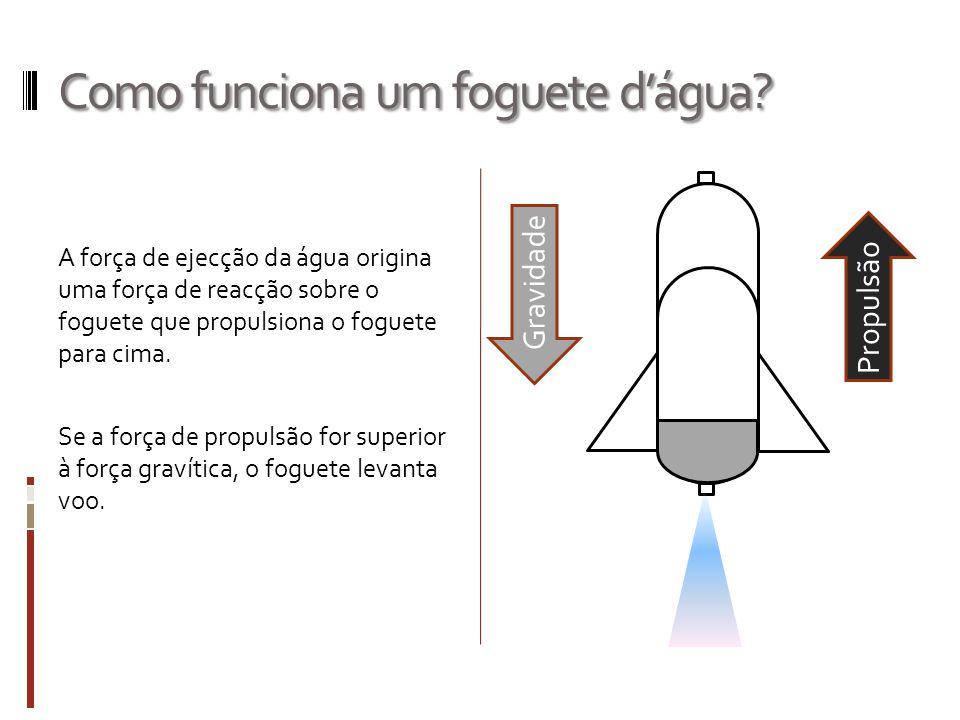 Como funciona um foguete d'água.