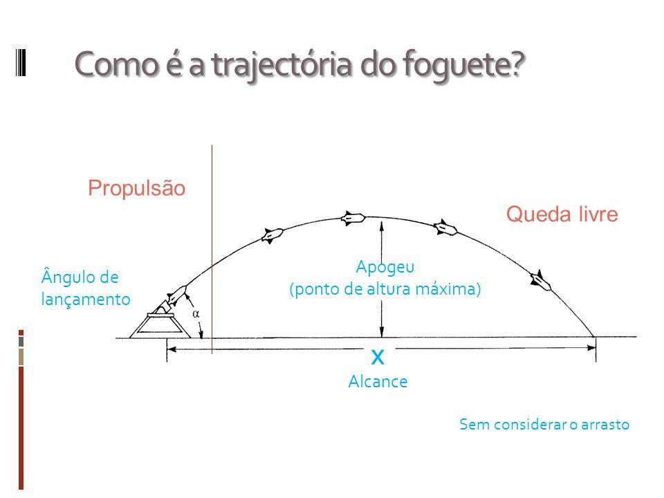 Como é a trajectória do foguete.