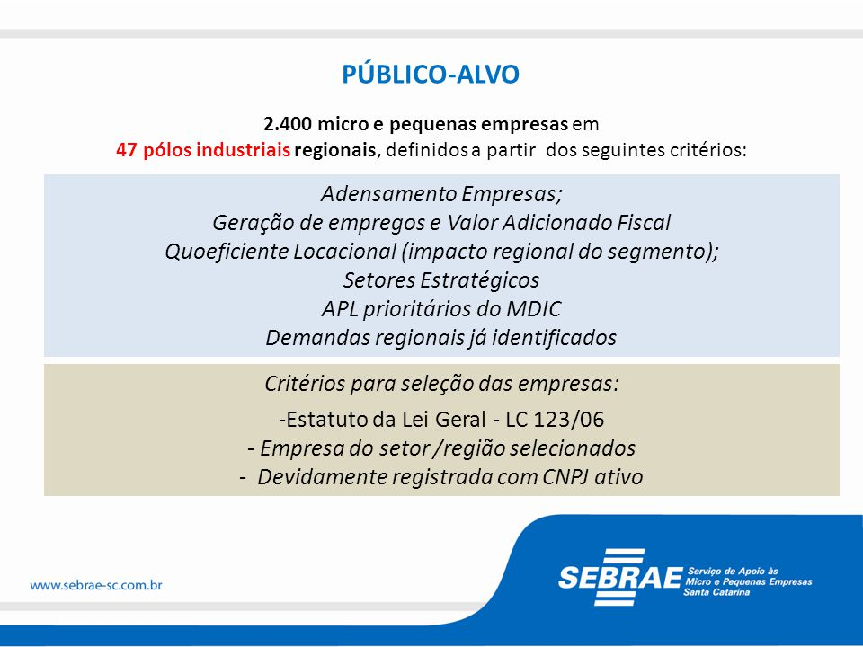 PÚBLICO-ALVO 2.400 micro e pequenas empresas em 47 pólos industriais regionais, definidos a partir dos seguintes critérios: Adensamento Empresas; Geração de empregos e Valor Adicionado Fiscal Quoeficiente Locacional (impacto regional do segmento); Setores Estratégicos APL prioritários do MDIC Demandas regionais já identificados Critérios para seleção das empresas: -Estatuto da Lei Geral - LC 123/06 - Empresa do setor /região selecionados - Devidamente registrada com CNPJ ativo