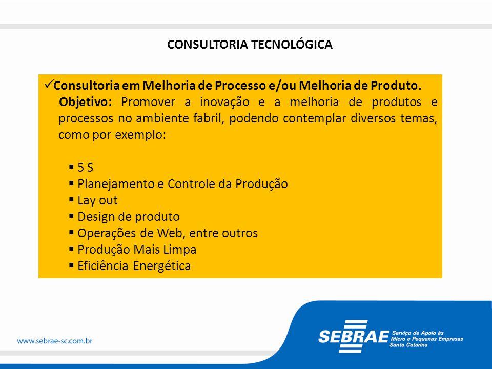 %Demandas ColetivasAçõesObs.: DEMANDAS COLETIVAS – GRUPO PAINEL  Consultoria em Melhoria de Processo e/ou Melhoria de Produto.