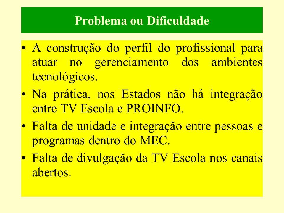 Problema ou Dificuldade •A construção do perfil do profissional para atuar no gerenciamento dos ambientes tecnológicos.