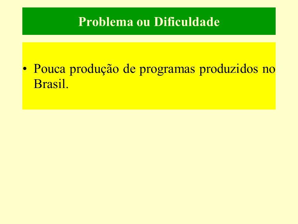 Problema ou Dificuldade •Pouca produção de programas produzidos no Brasil.