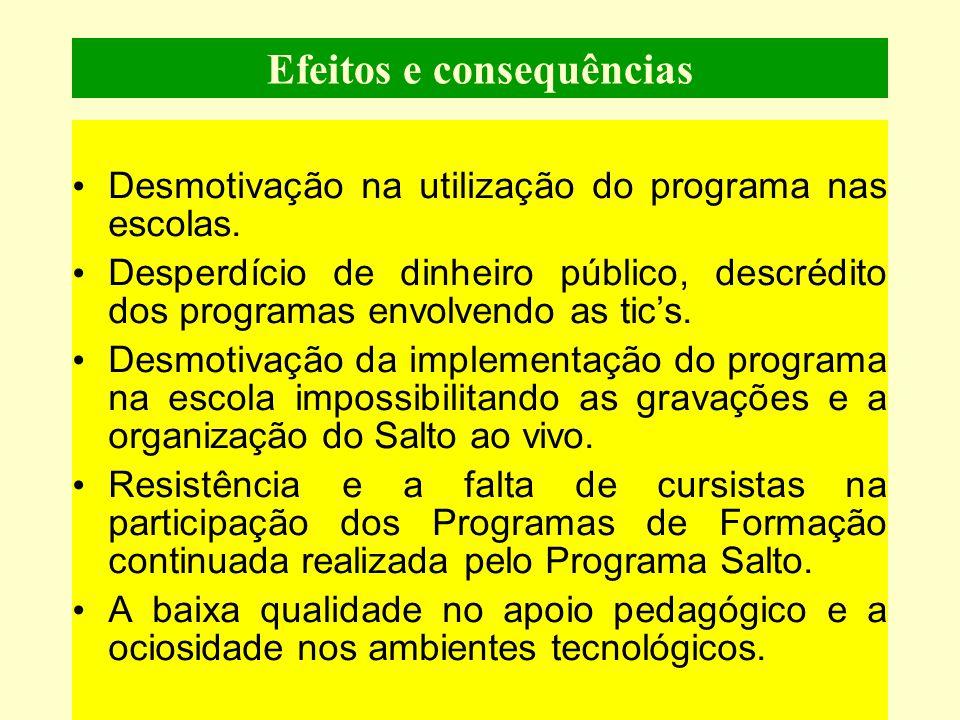 Efeitos e consequências • Desmotivação na utilização do programa nas escolas.