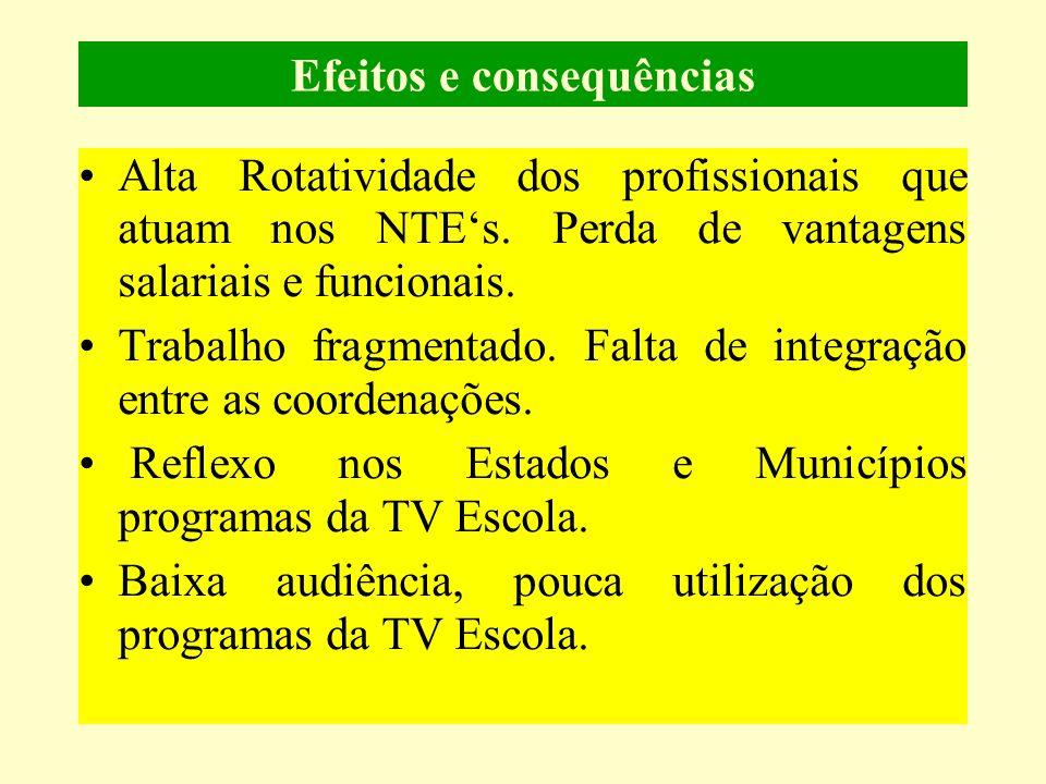 Efeitos e consequências •Alta Rotatividade dos profissionais que atuam nos NTE's.