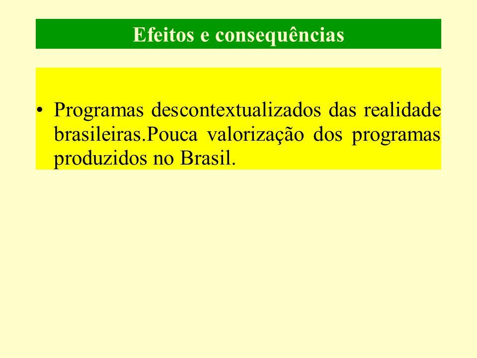 Efeitos e consequências •Programas descontextualizados das realidade brasileiras.Pouca valorização dos programas produzidos no Brasil.