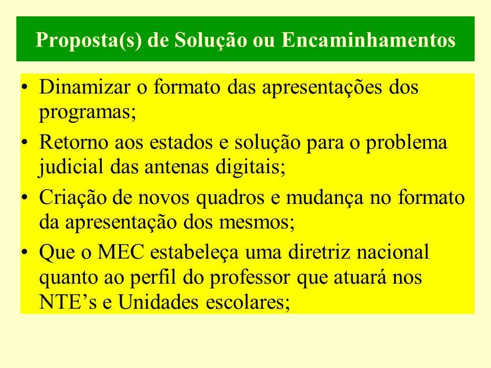 Proposta(s) de Solução ou Encaminhamentos •Recomendação efetiva do MEC nessa integração entre os programas (PROINFO, TV ESCOLA).