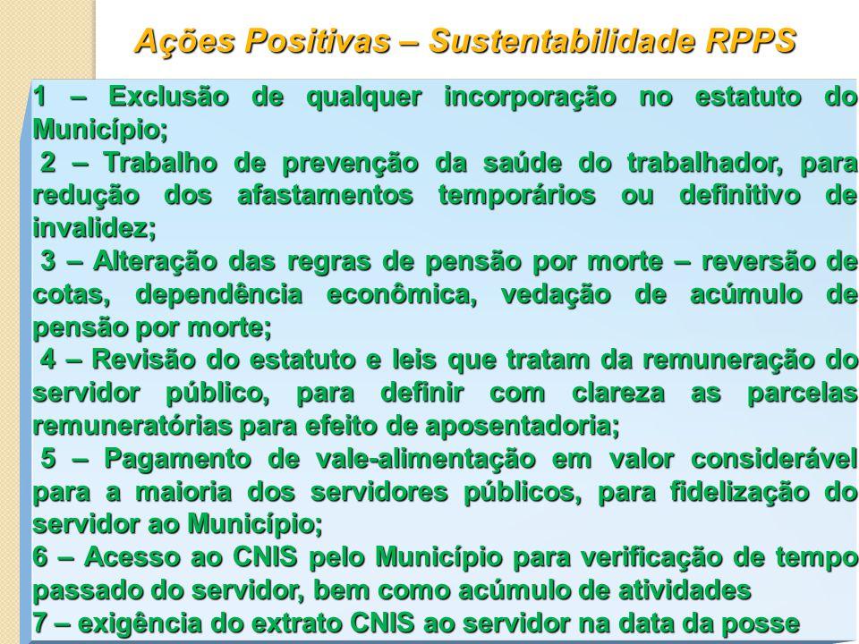 Ações Positivas – Sustentabilidade RPPS 1 – Exclusão de qualquer incorporação no estatuto do Município; 2 – Trabalho de prevenção da saúde do trabalhador, para redução dos afastamentos temporários ou definitivo de invalidez; 2 – Trabalho de prevenção da saúde do trabalhador, para redução dos afastamentos temporários ou definitivo de invalidez; 3 – Alteração das regras de pensão por morte – reversão de cotas, dependência econômica, vedação de acúmulo de pensão por morte; 3 – Alteração das regras de pensão por morte – reversão de cotas, dependência econômica, vedação de acúmulo de pensão por morte; 4 – Revisão do estatuto e leis que tratam da remuneração do servidor público, para definir com clareza as parcelas remuneratórias para efeito de aposentadoria; 4 – Revisão do estatuto e leis que tratam da remuneração do servidor público, para definir com clareza as parcelas remuneratórias para efeito de aposentadoria; 5 – Pagamento de vale-alimentação em valor considerável para a maioria dos servidores públicos, para fidelização do servidor ao Município; 5 – Pagamento de vale-alimentação em valor considerável para a maioria dos servidores públicos, para fidelização do servidor ao Município; 6 – Acesso ao CNIS pelo Município para verificação de tempo passado do servidor, bem como acúmulo de atividades 7 – exigência do extrato CNIS ao servidor na data da posse