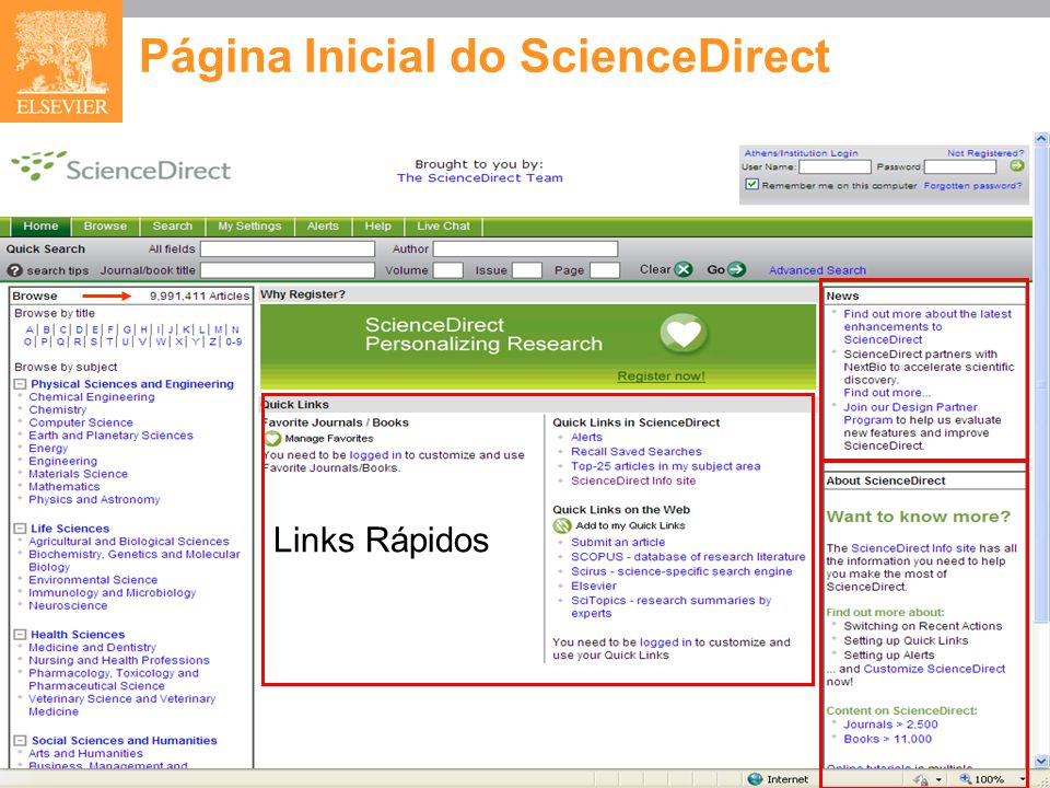 Página Inicial do ScienceDirect Links Rápidos