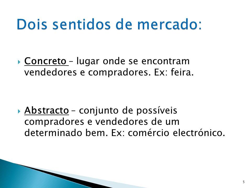Produtor Mercado/ preço Consumidor OfertaProcura 4