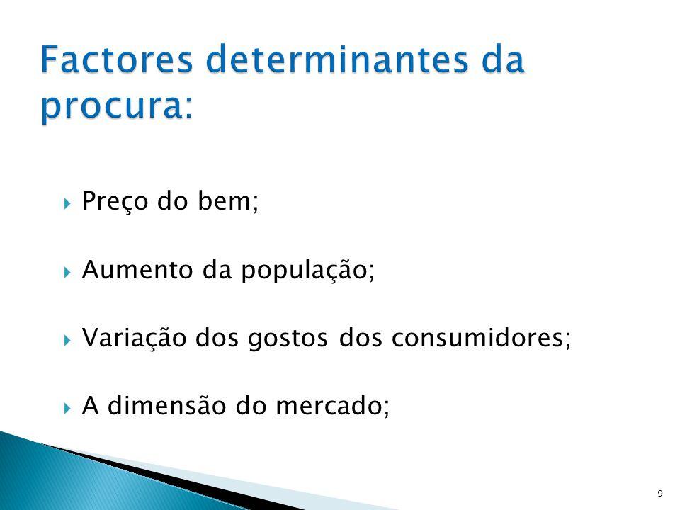  Preço do bem;  Aumento da população;  Variação dos gostos dos consumidores;  A dimensão do mercado; 9