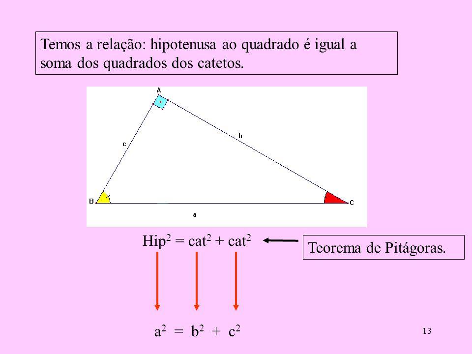 12 Teorema de Pitágoras Hipotenusa Cateto Ângulo de 90º Os lados AB e AC do Δ ABC são chamados de Catetos.O lado BC do Δ ABC é contrário (está de fren