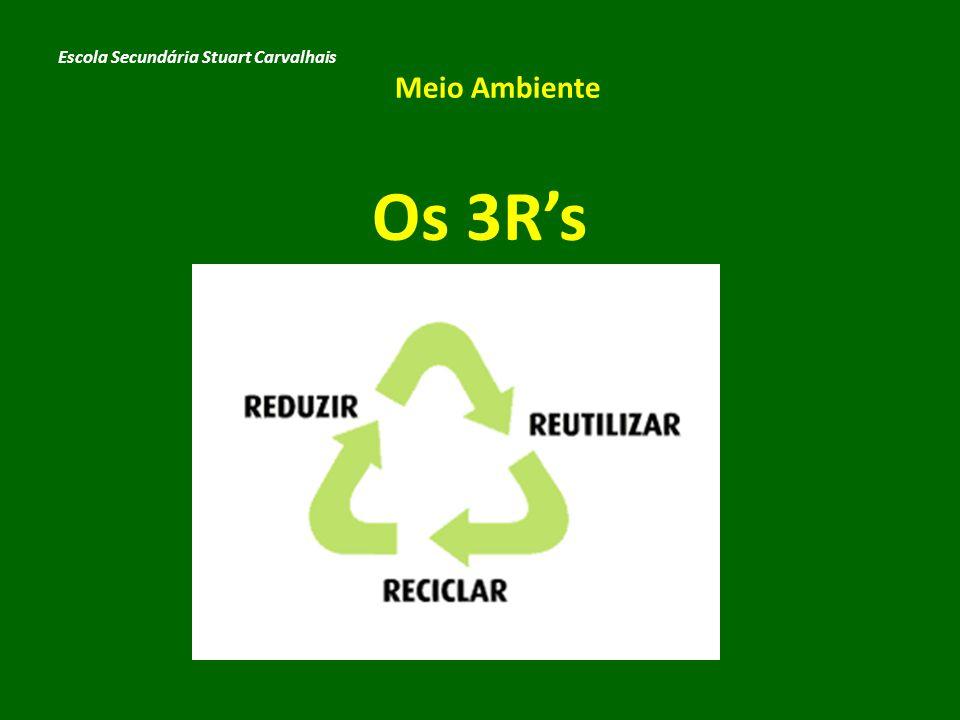 O que é a política dos 3 R.• R edução • R eutilização e • R eciclagem de resíduos.