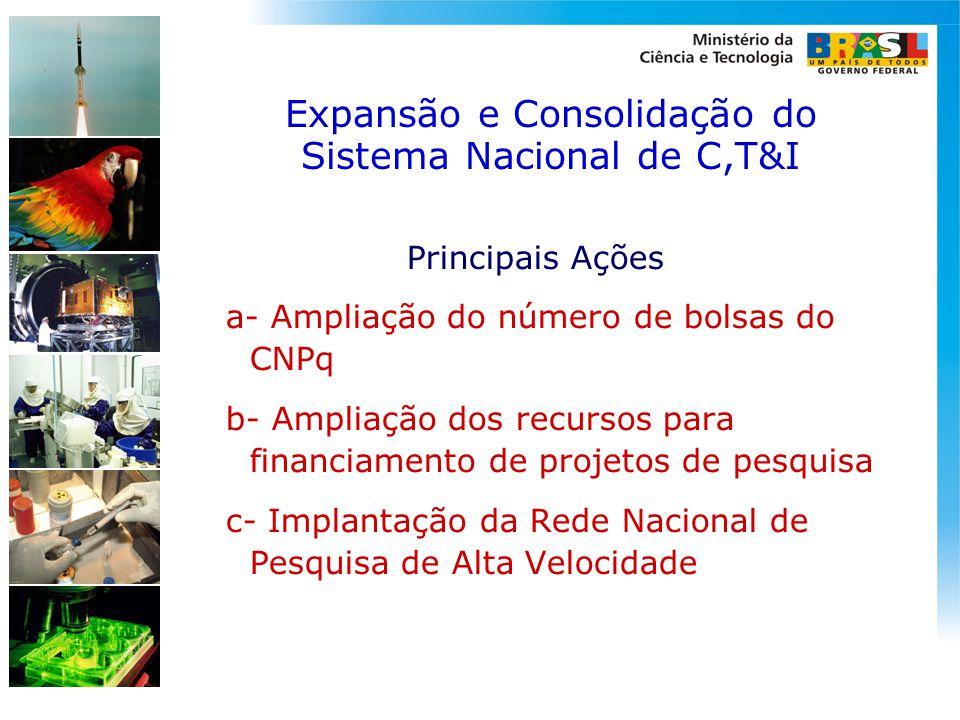 Expansão e Consolidação do Sistema Nacional de C,T&I Principais Ações a- Ampliação do número de bolsas do CNPq b- Ampliação dos recursos para financia