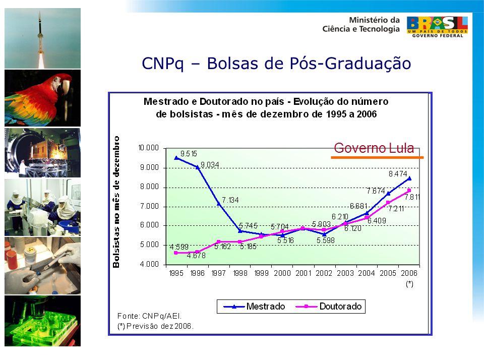 CNPq – Bolsas de Pós-Graduação Governo Lula
