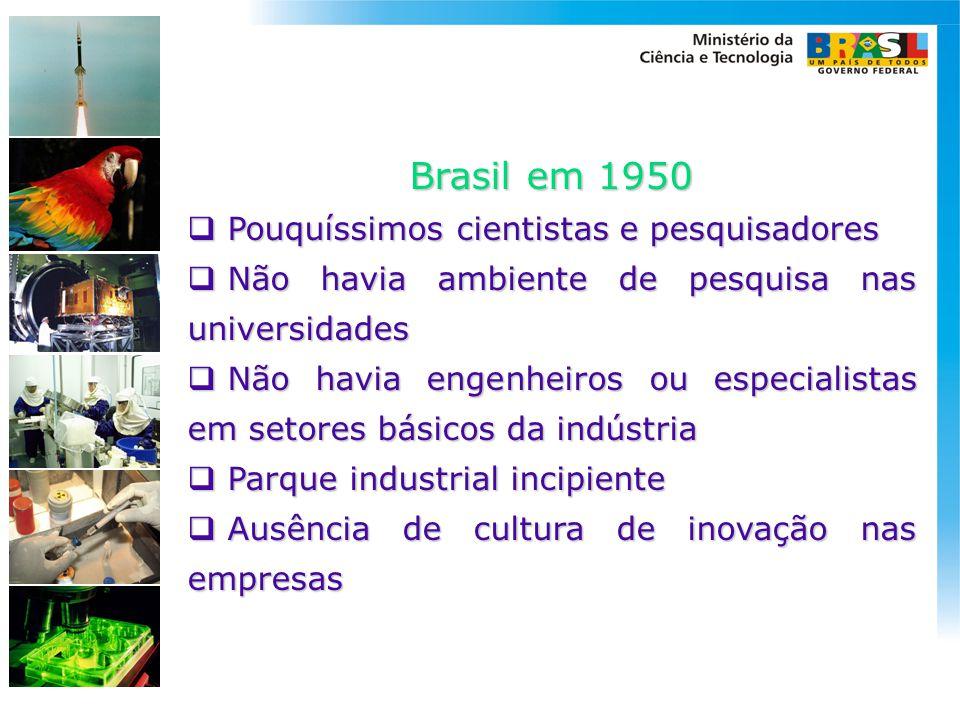 Brasil em 1950  Pouquíssimos cientistas e pesquisadores  Não havia ambiente de pesquisa nas universidades  Não havia engenheiros ou especialistas e