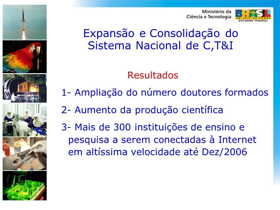 Expansão e Consolidação do Sistema Nacional de C,T&I Resultados 1- Ampliação do número doutores formados 2- Aumento da produção científica 3- Mais de