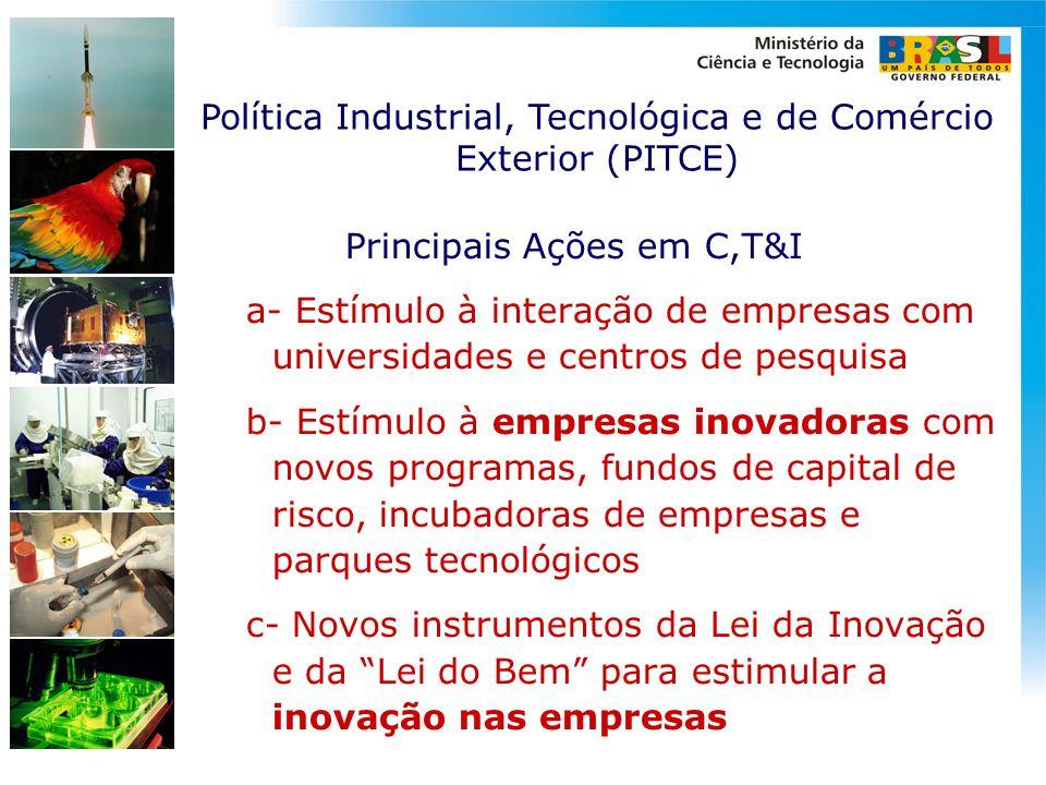 Principais Ações em C,T&I a- Estímulo à interação de empresas com universidades e centros de pesquisa b- Estímulo à empresas inovadoras com novos prog