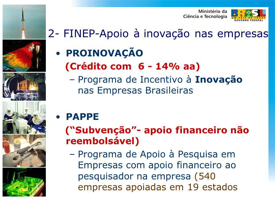 """•PROINOVAÇÃO (Crédito com 6 - 14% aa) –Programa de Incentivo à Inovação nas Empresas Brasileiras •PAPPE (""""Subvenção""""- apoio financeiro não reembolsáve"""
