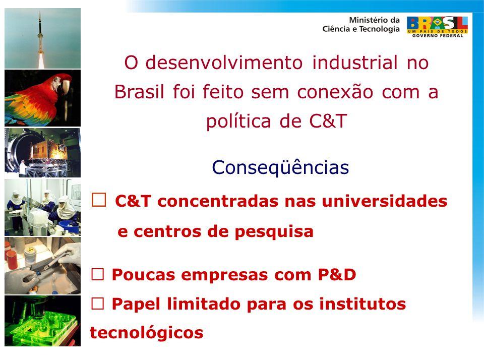 O desenvolvimento industrial no Brasil foi feito sem conexão com a política de C&T Conseqüências C&T concentradas nas universidades e centros de pesqu