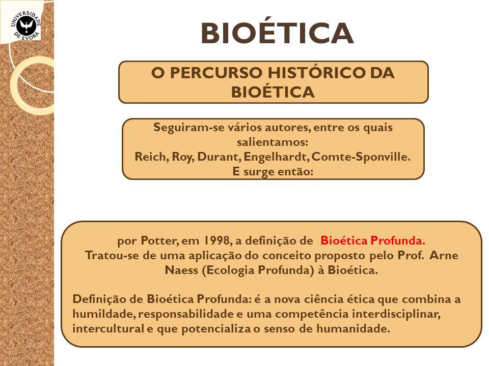 BIOÉTICA O PERCURSO HISTÓRICO DA BIOÉTICA Seguiram-se vários autores, entre os quais salientamos: Reich, Roy, Durant, Engelhardt, Comte-Sponville. E s