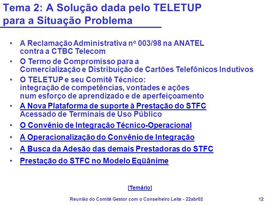 Reunião do Comitê Gestor com o Conselheiro Leite - 22abr0212 Tema 2: A Solução dada pelo TELETUP para a Situação Problema •A Reclamação Administrativa n o 003/98 na ANATEL contra a CTBC Telecom •O Termo de Compromisso para a Comercialização e Distribuição de Cartões Telefônicos Indutivos •O TELETUP e seu Comitê Técnico: integração de competências, vontades e ações num esforço de aprendizado e de aperfeiçoamento •A Nova Plataforma de suporte à Prestação do STFC Acessado de Terminais de Uso PúblicoA Nova Plataforma de suporte à Prestação do STFC •O Convênio de Integração Técnico-OperacionalO Convênio de Integração Técnico-Operacional •A Operacionalização do Convênio de IntegraçãoA Operacionalização do Convênio de Integração •A Busca da Adesão das demais Prestadoras do STFCA Busca da Adesão das demais Prestadoras do STFC •Prestação do STFC no Modelo EqüânimePrestação do STFC no Modelo Eqüânime [Temário]Temário