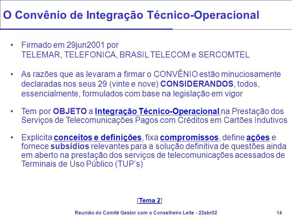 Reunião do Comitê Gestor com o Conselheiro Leite - 22abr0214 O Convênio de Integração Técnico-Operacional •Firmado em 29jun2001 por TELEMAR, TELEFONIC