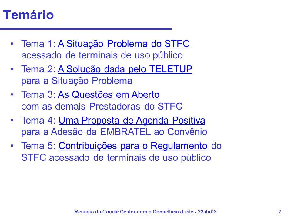 Reunião do Comitê Gestor com o Conselheiro Leite - 22abr022 Temário •Tema 1: A Situação Problema do STFC acessado de terminais de uso públicoA Situação Problema do STFC •Tema 2: A Solução dada pelo TELETUP para a Situação ProblemaA Solução dada pelo TELETUP •Tema 3: As Questões em Aberto com as demais Prestadoras do STFCAs Questões em Aberto •Tema 4: Uma Proposta de Agenda Positiva para a Adesão da EMBRATEL ao ConvênioUma Proposta de Agenda Positiva •Tema 5: Contribuições para o Regulamento do STFC acessado de terminais de uso públicoContribuições para o Regulamento