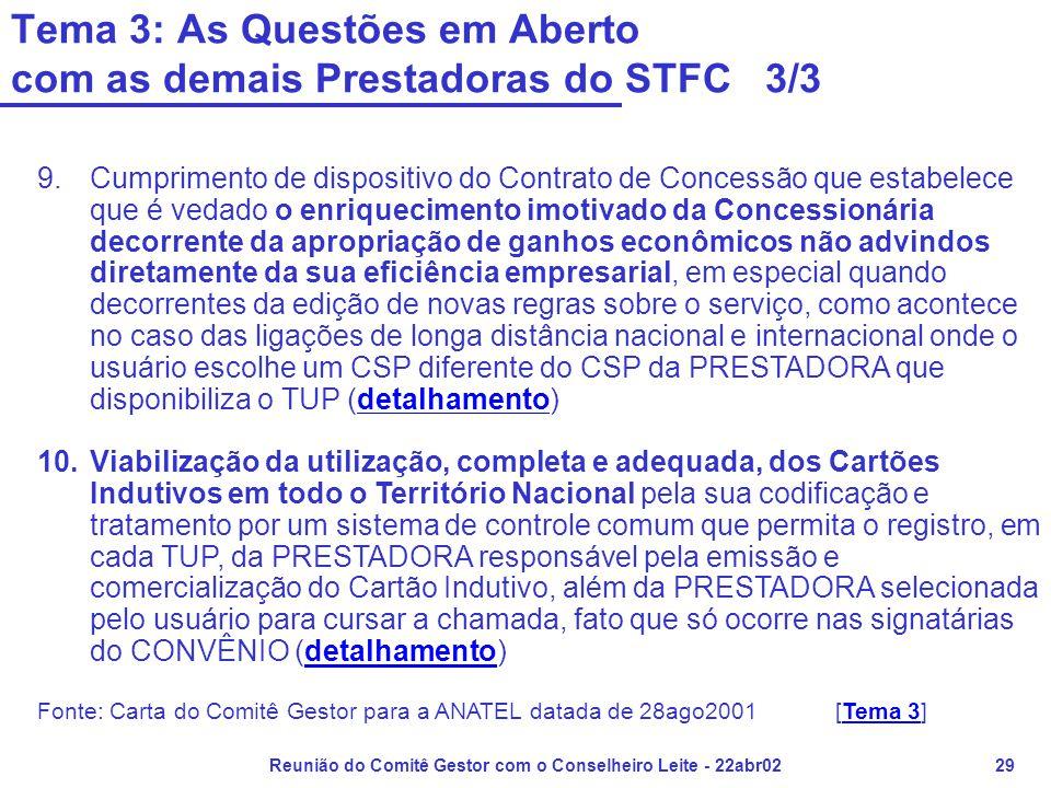 Reunião do Comitê Gestor com o Conselheiro Leite - 22abr0229 Tema 3: As Questões em Aberto com as demais Prestadoras do STFC 3/3 9.Cumprimento de disp