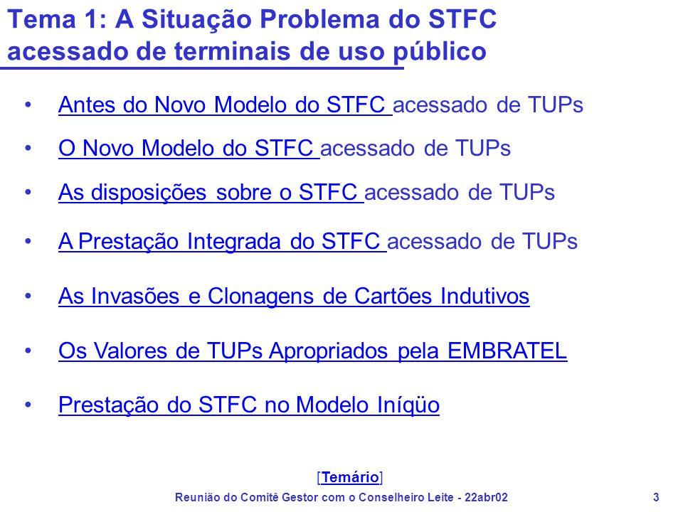 Reunião do Comitê Gestor com o Conselheiro Leite - 22abr023 Tema 1: A Situação Problema do STFC acessado de terminais de uso público •Antes do Novo Modelo do STFC acessado de TUPsAntes do Novo Modelo do STFC •O Novo Modelo do STFC acessado de TUPsO Novo Modelo do STFC •As disposições sobre o STFC acessado de TUPsAs disposições sobre o STFC •A Prestação Integrada do STFC acessado de TUPsA Prestação Integrada do STFC •As Invasões e Clonagens de Cartões IndutivosAs Invasões e Clonagens de Cartões Indutivos •Os Valores de TUPs Apropriados pela EMBRATELOs Valores de TUPs Apropriados pela EMBRATEL •Prestação do STFC no Modelo IníqüoPrestação do STFC no Modelo Iníqüo [Temário]Temário