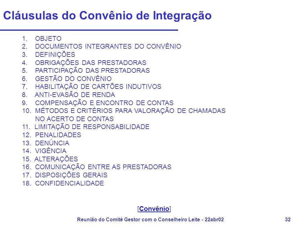 Reunião do Comitê Gestor com o Conselheiro Leite - 22abr0232 Cláusulas do Convênio de Integração 1. OBJETO 2. DOCUMENTOS INTEGRANTES DO CONVÊNIO 3. DE