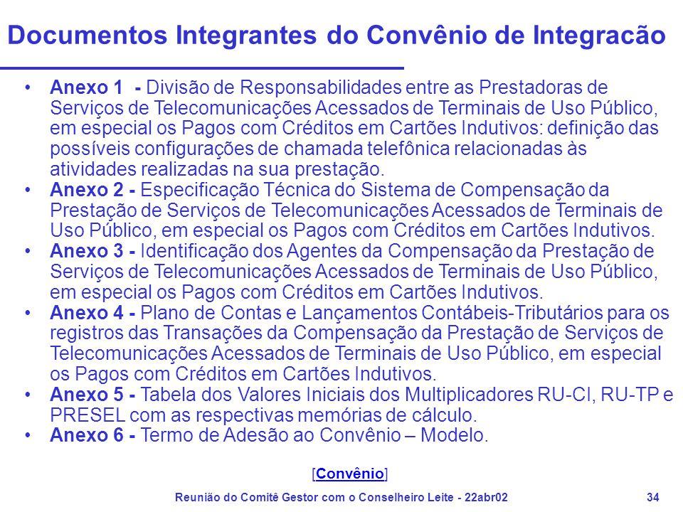 Reunião do Comitê Gestor com o Conselheiro Leite - 22abr0234 Documentos Integrantes do Convênio de Integracão •Anexo 1 - Divisão de Responsabilidades entre as Prestadoras de Serviços de Telecomunicações Acessados de Terminais de Uso Público, em especial os Pagos com Créditos em Cartões Indutivos: definição das possíveis configurações de chamada telefônica relacionadas às atividades realizadas na sua prestação.