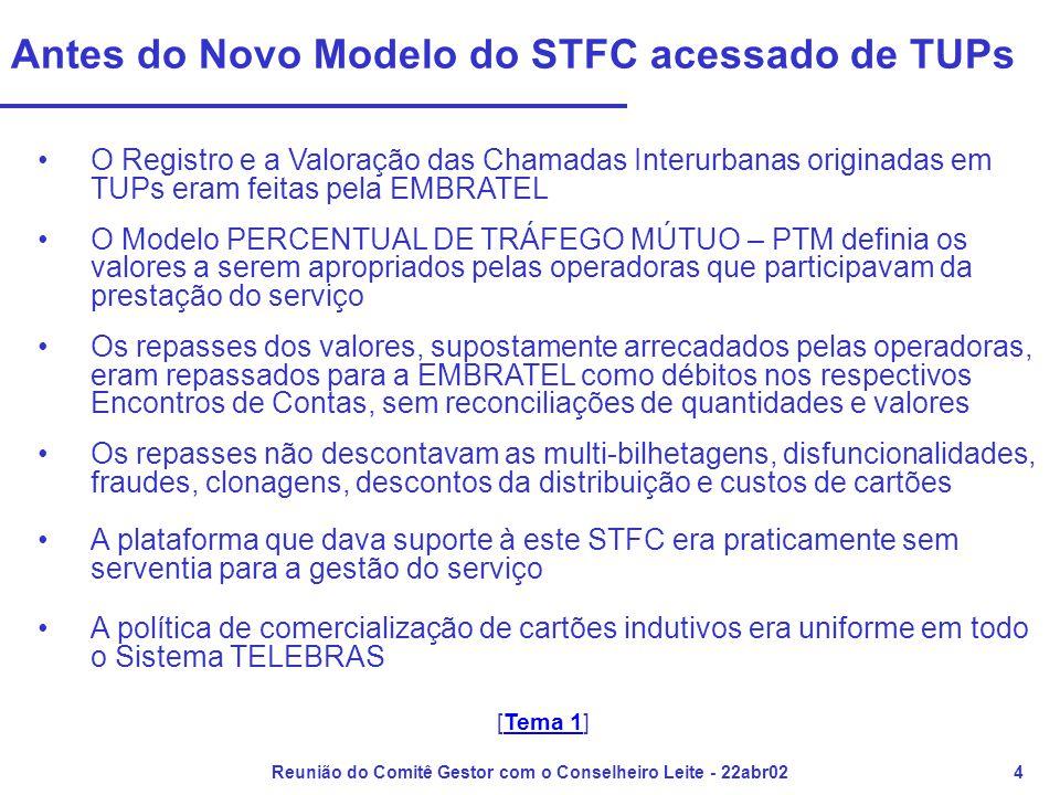 Reunião do Comitê Gestor com o Conselheiro Leite - 22abr024 Antes do Novo Modelo do STFC acessado de TUPs •O Registro e a Valoração das Chamadas Inter